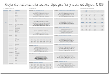 hoja-referencia-css